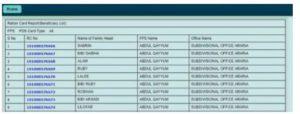 Ration card list download