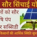 HP Saur Sinchai Yojana 2020, किसानों को सौर कृषि पंप सेटों पर सब्सिडी