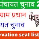Up Gram Panchayat Pradhan Election seat Reservation list pdf 2021