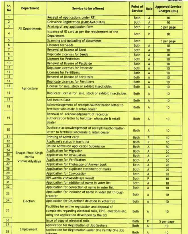 csc common service center services Rate List 2021