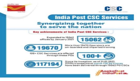 Key Achievements Of India Post CSC Services