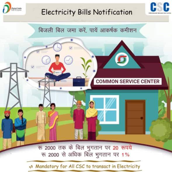 Electricity Bills Notification