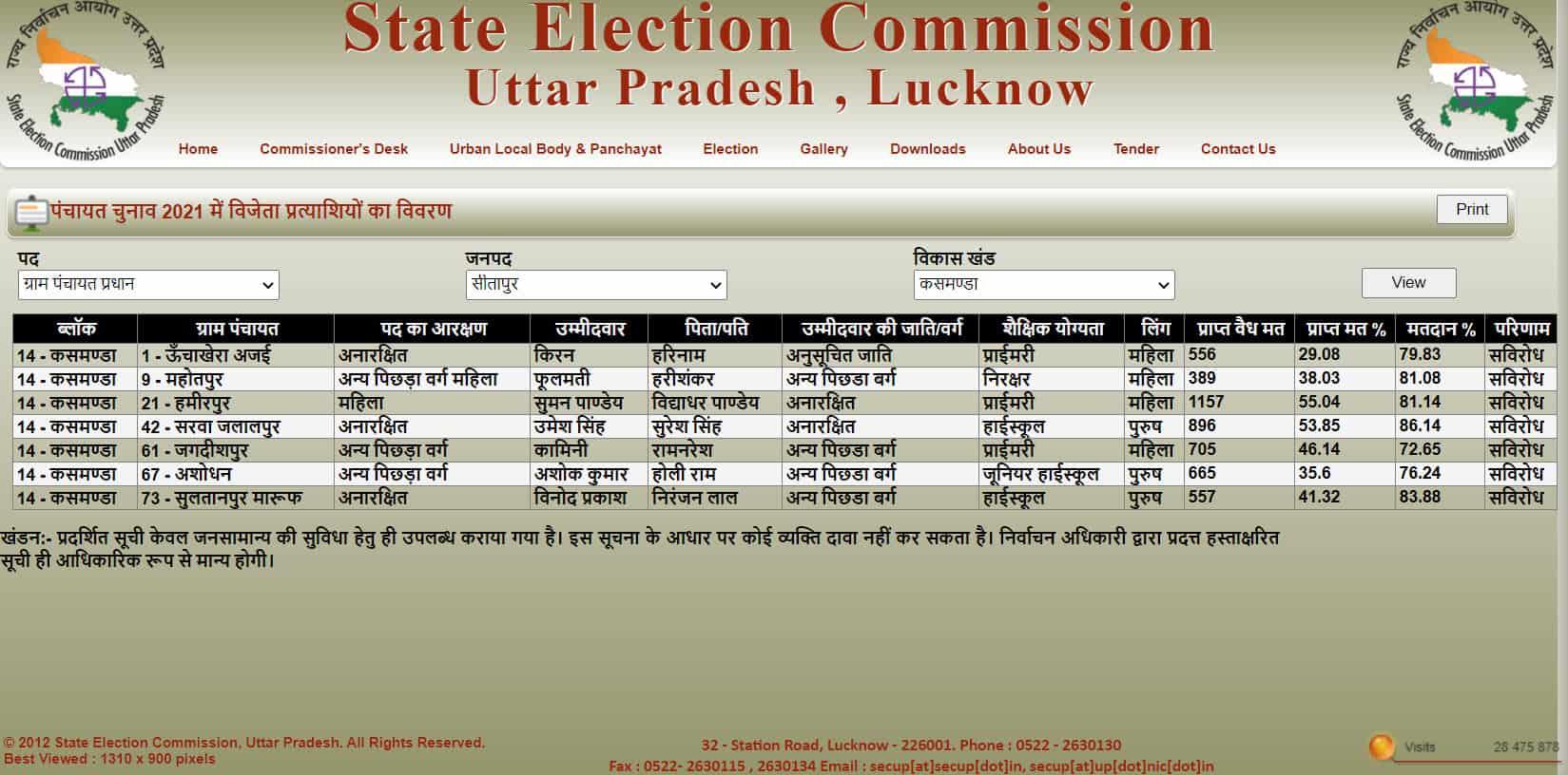up gram panchayat pradhan bdc zila panchayat election result 2021